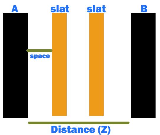 Slat Gap